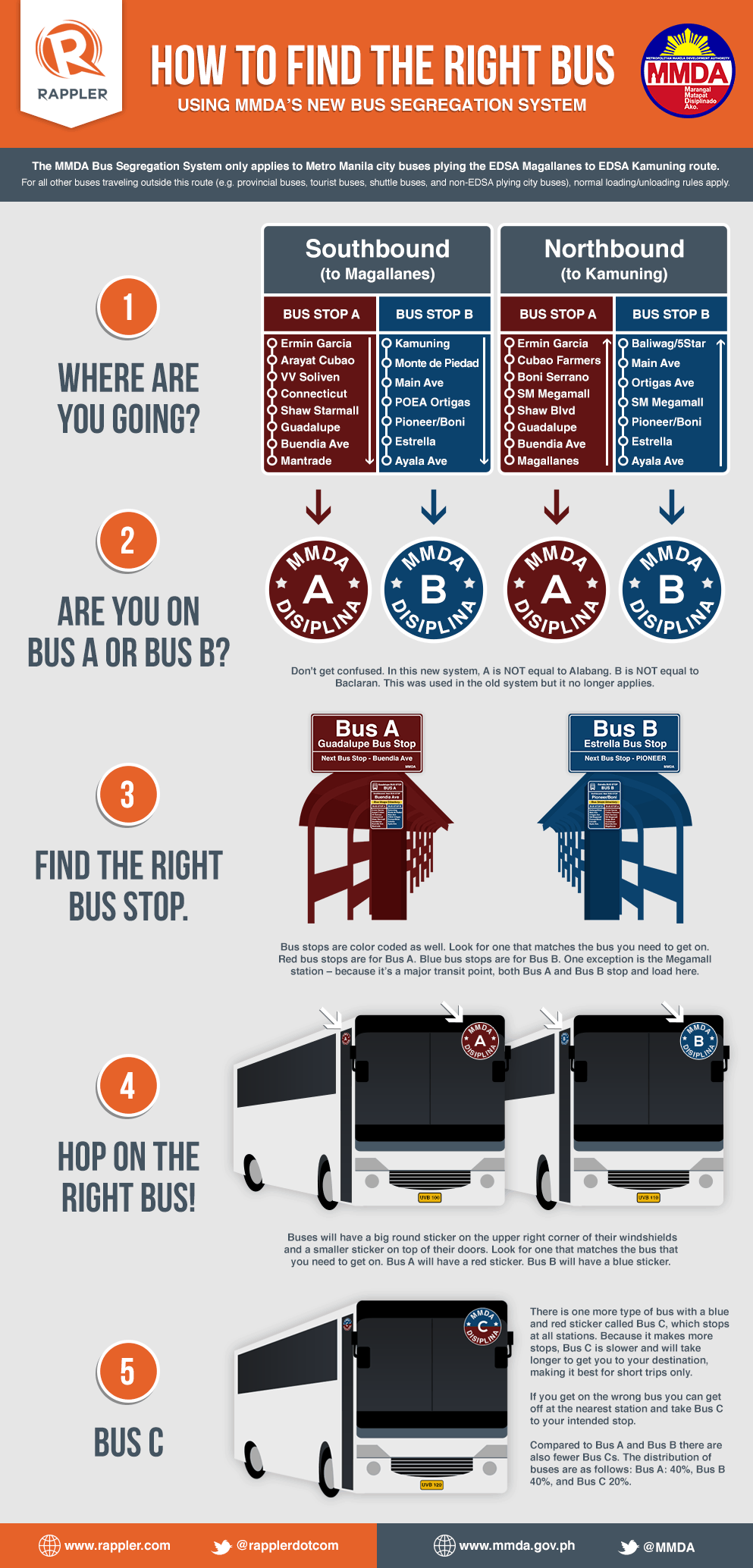 manila how to bus guide A B C mmda