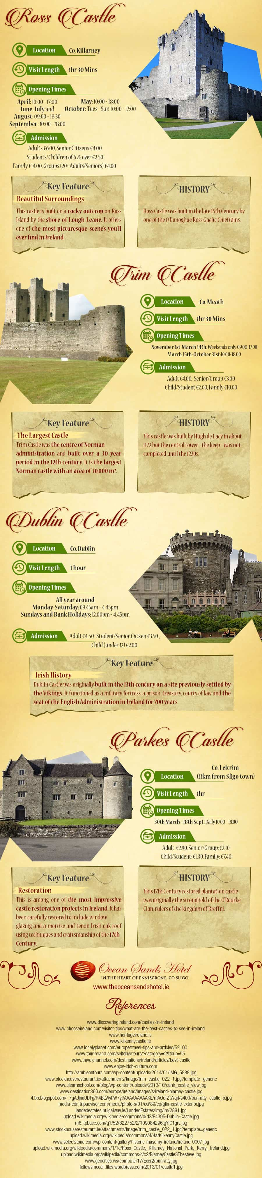 Castles to See in Ireland