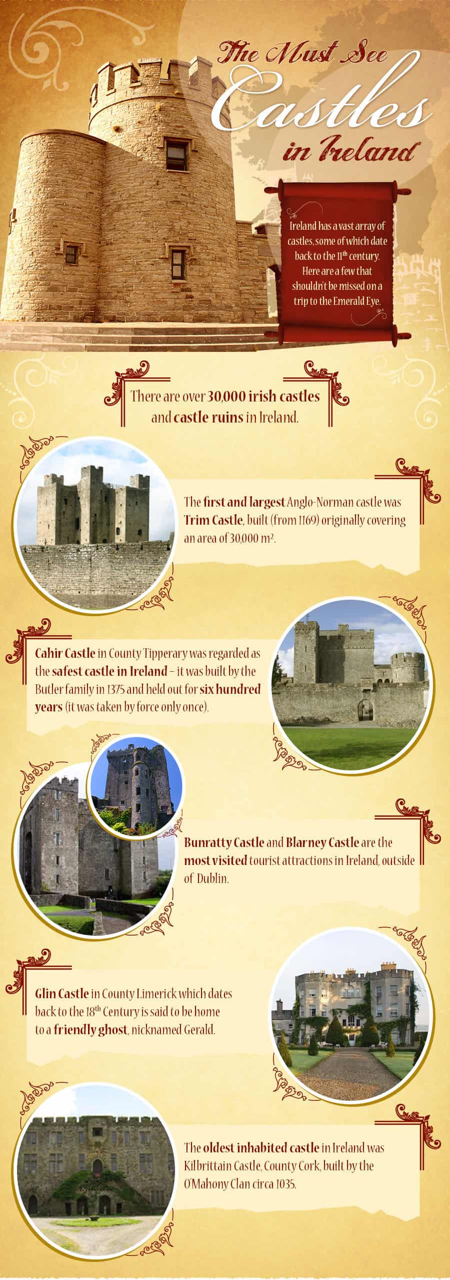 Top Castles In Ireland