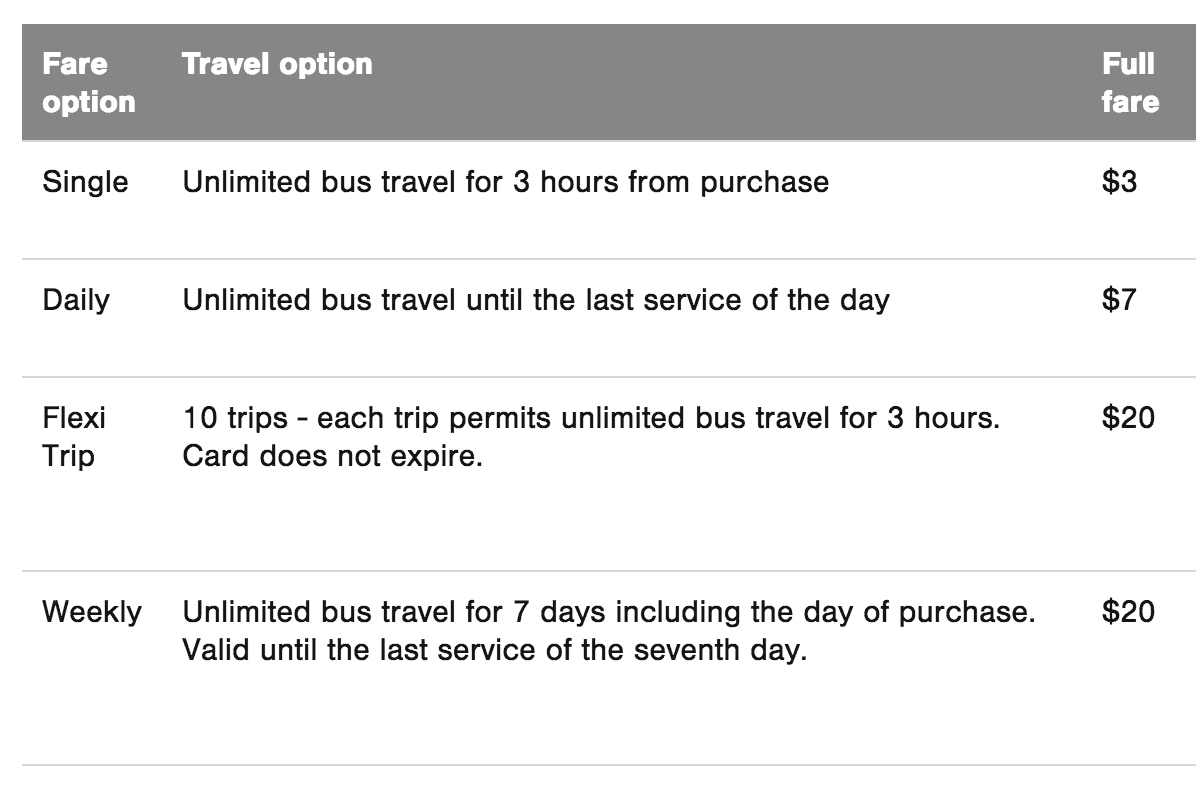 Darwin Bus Fare Table