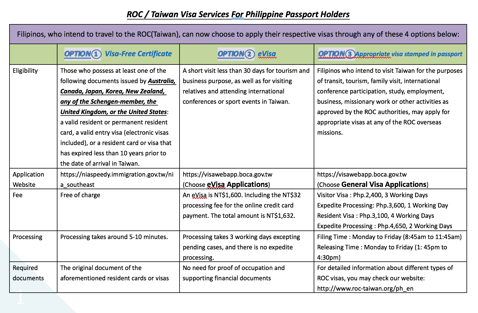 Taiwan Visa And E Visa For Filipinos How To Get It