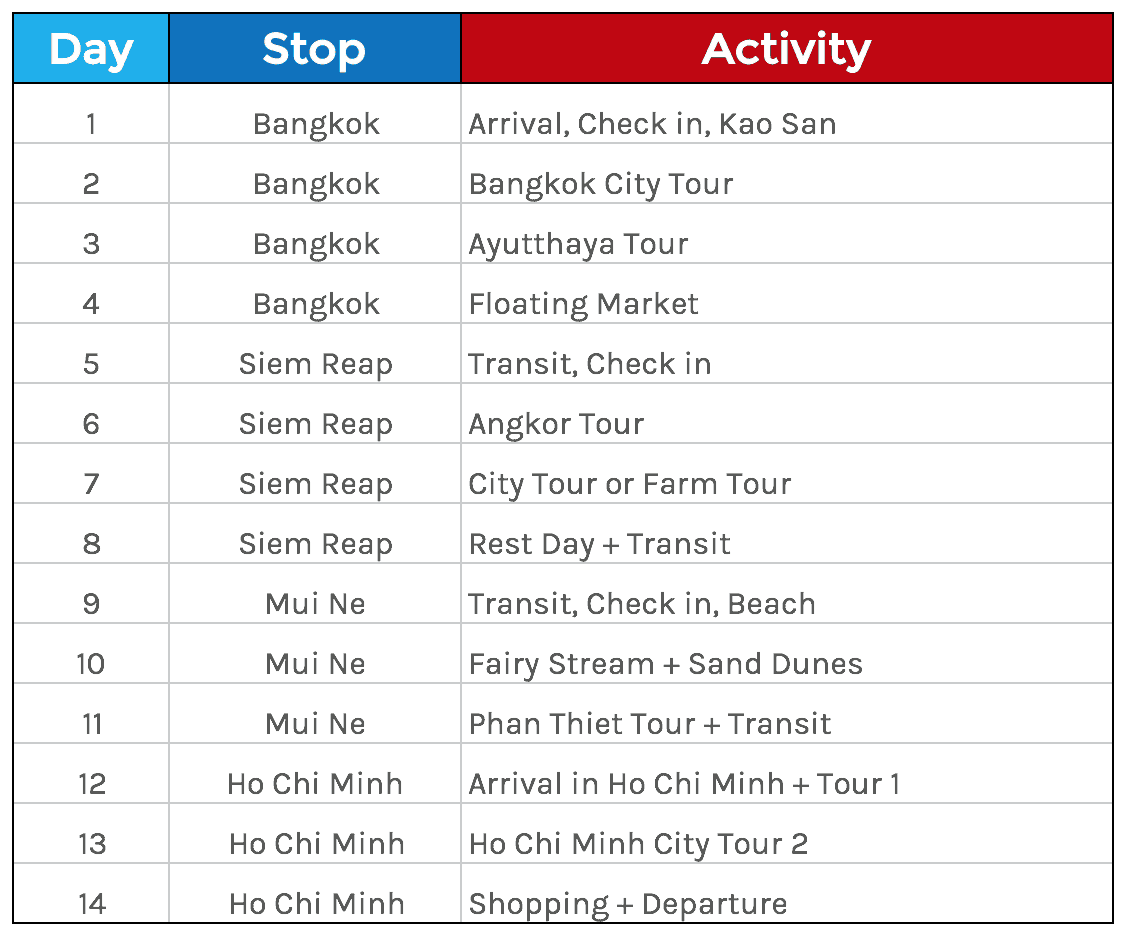 Build Your Itinerary