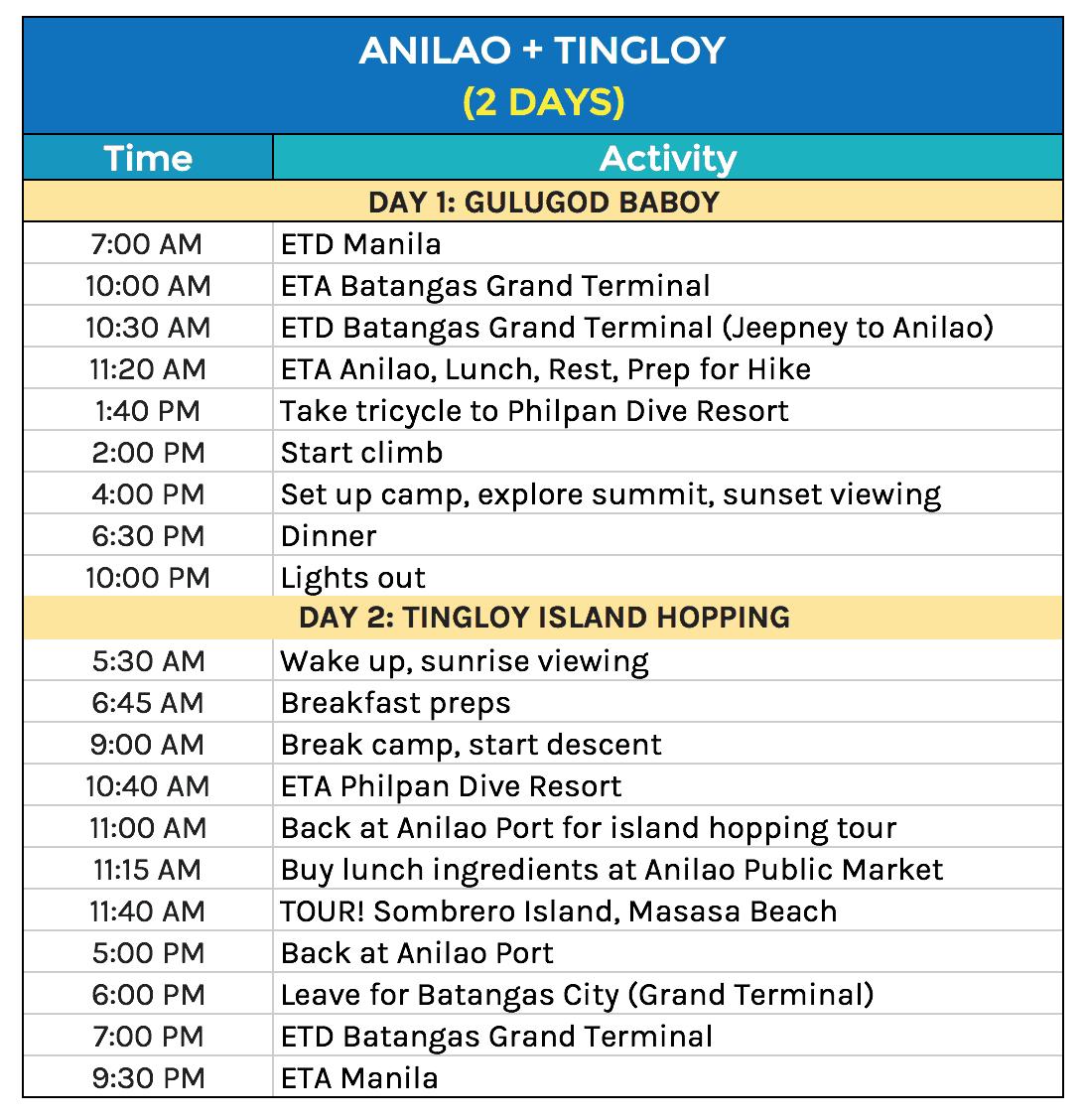 Tingloy Anilao Batangas
