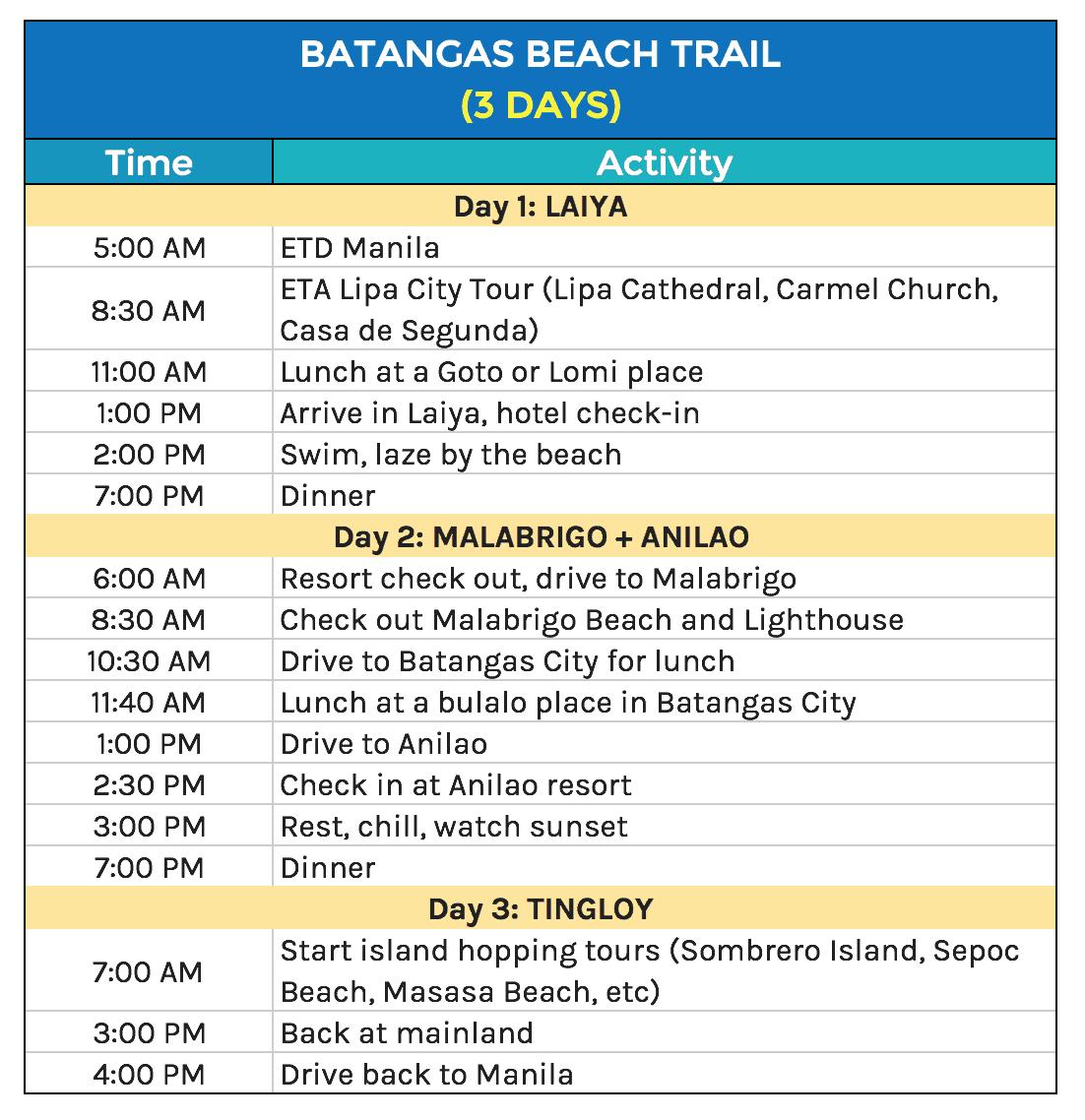 Batangas Beaches: Sample Weekend Itineraries | The Poor