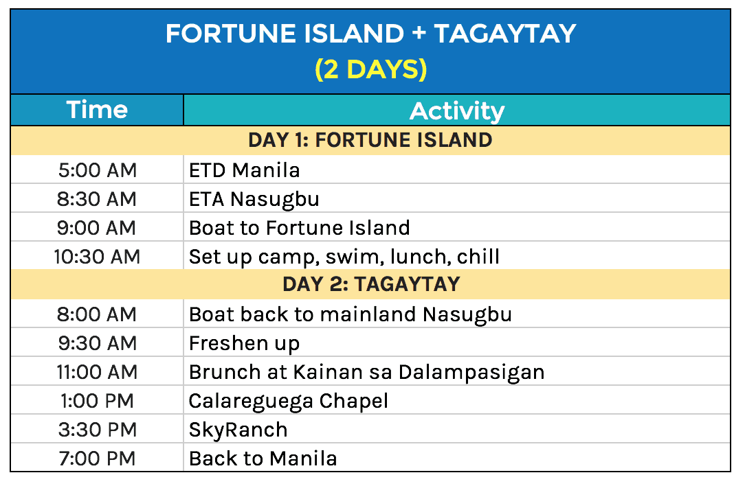 Fortune Island Sample Itinerary