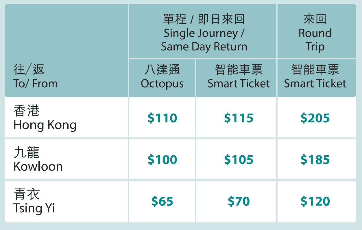 Hong Kong Airport Express Fare Chart