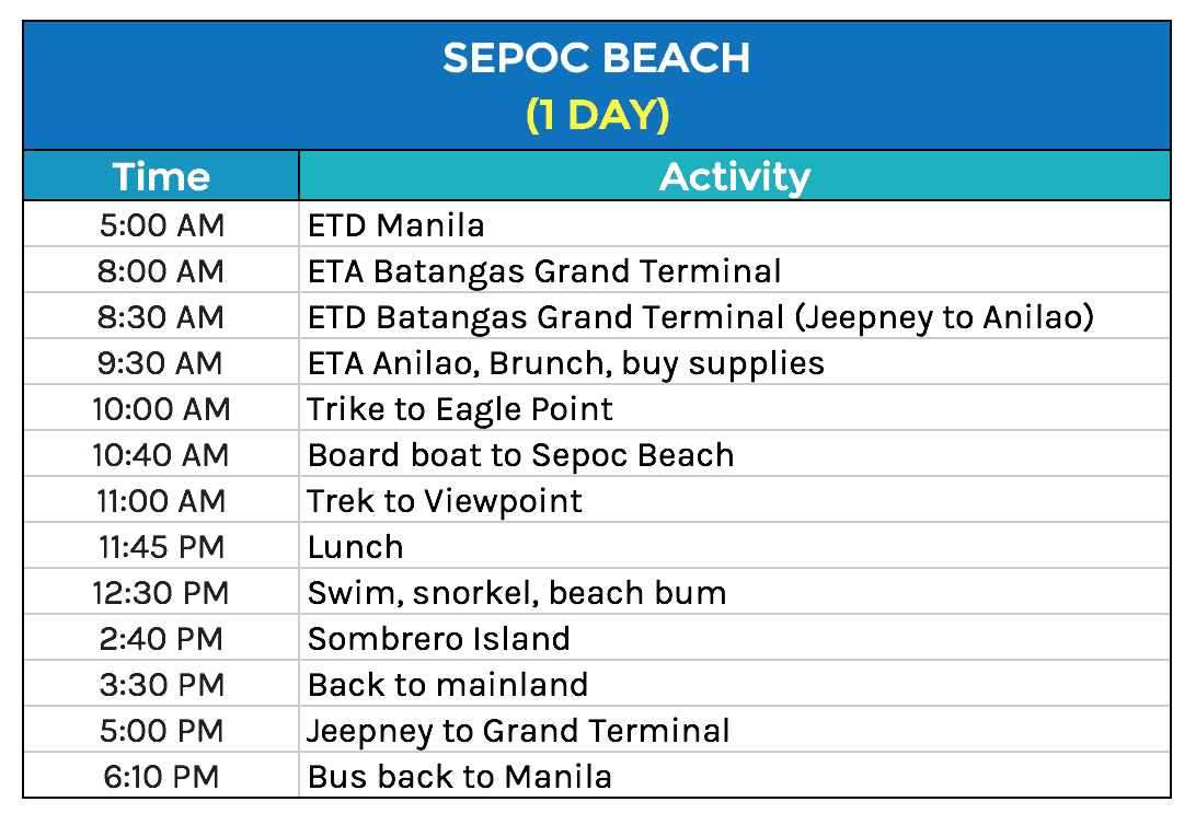 Sepoc Beach Itinerary