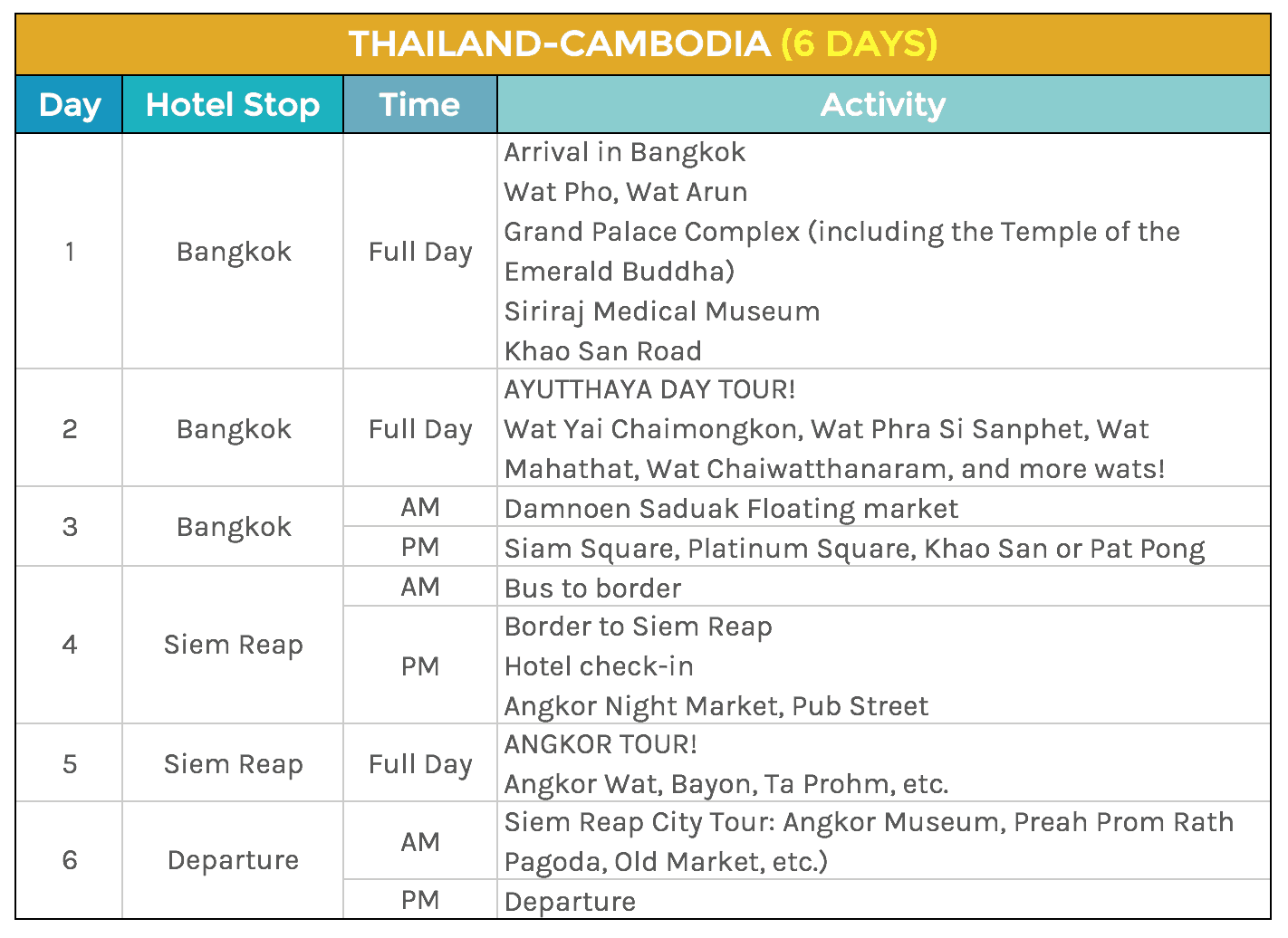 This Itinerary Will Take You To Angkor Wat In Siem Reap And The Great Palace Wat Arun And Khao San In Bangkok Among Others