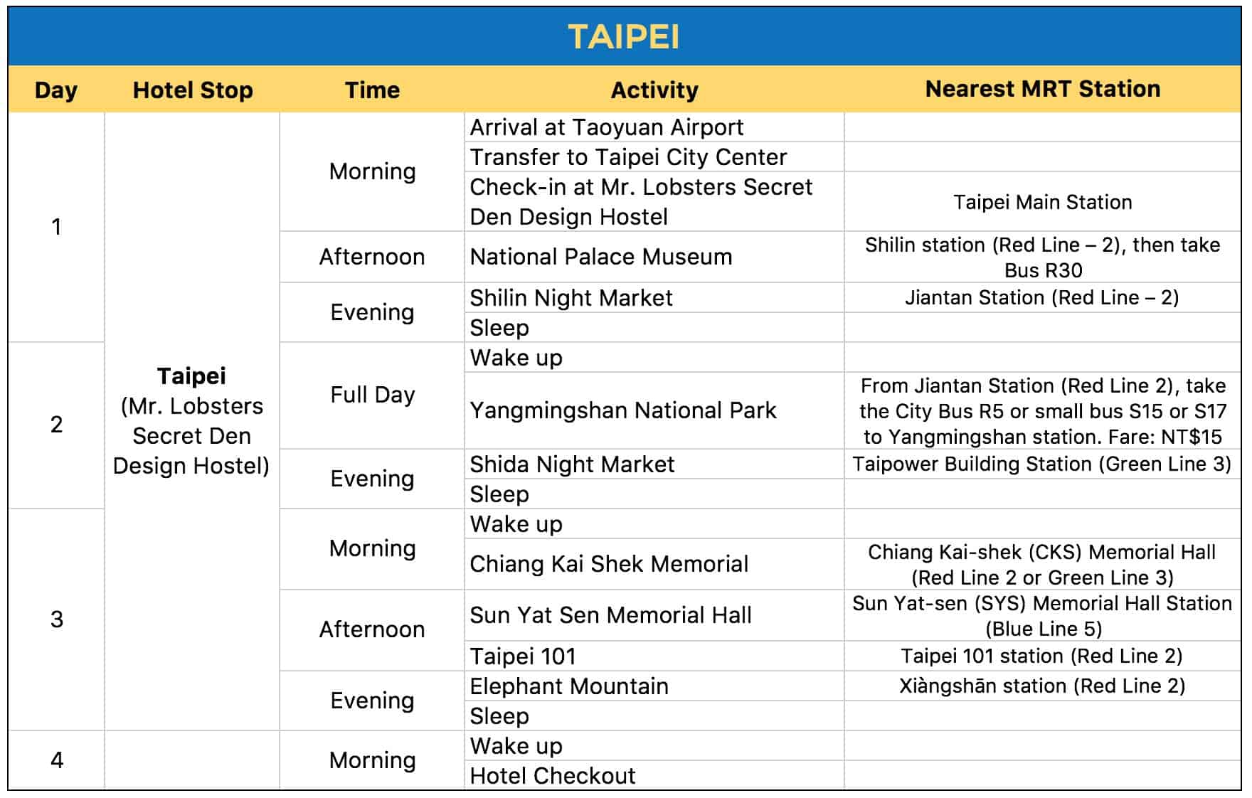 South Island Vacation Day Itinerary