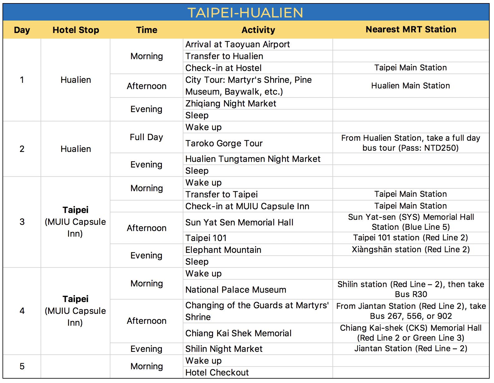 Taipei Taroko Gorge Itinerary