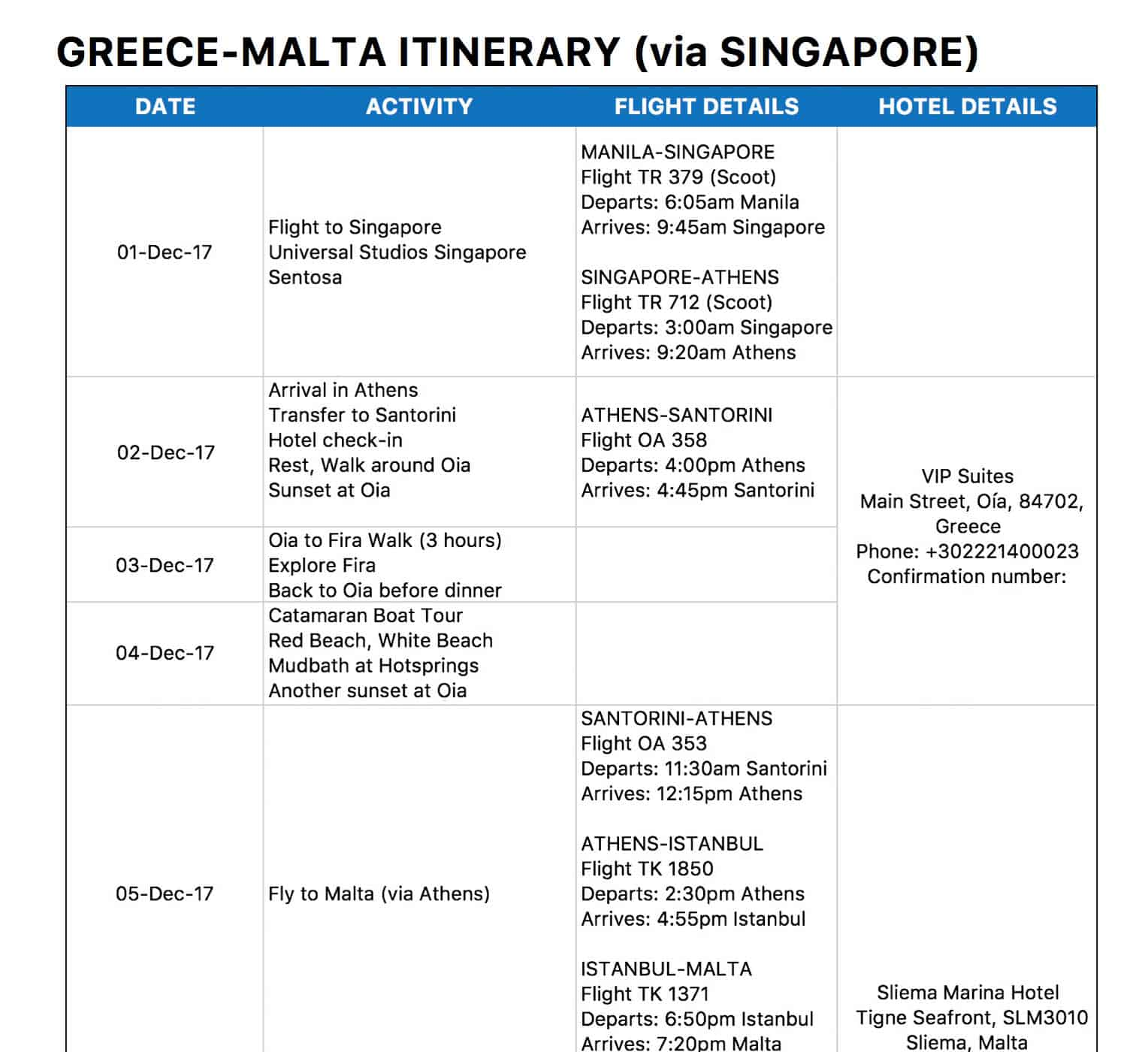 Schengen visa via greek embassy manila 2018 requirements you can get flight reservations hotel reservations and travel insurance online we got in touch with gazelle travel and tours a dti registered altavistaventures Image collections