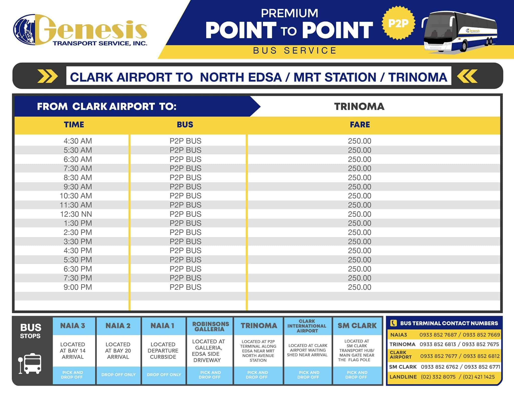 How to Get from CLARK AIRPORT to MANILA: The Easiest Way