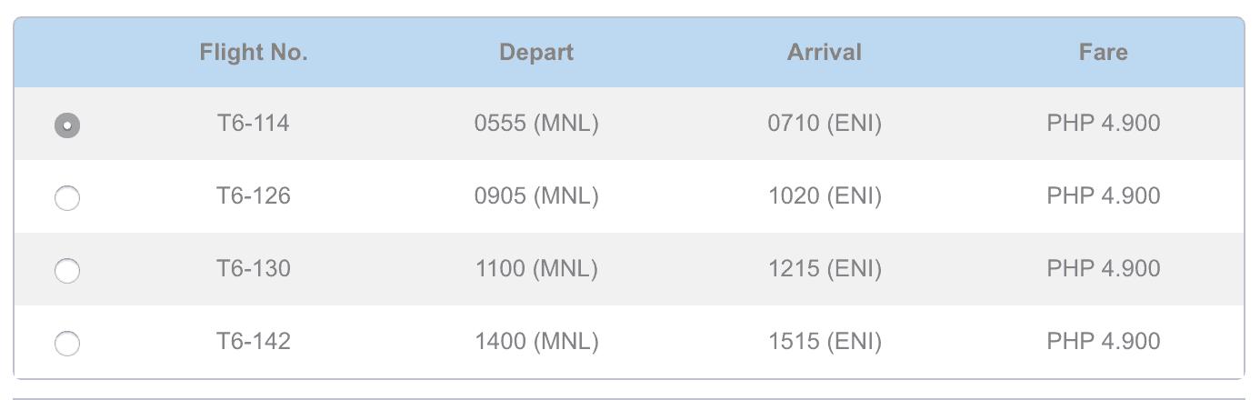 2019 EL NIDO PALAWAN Travel Guide with Budget Itinerary