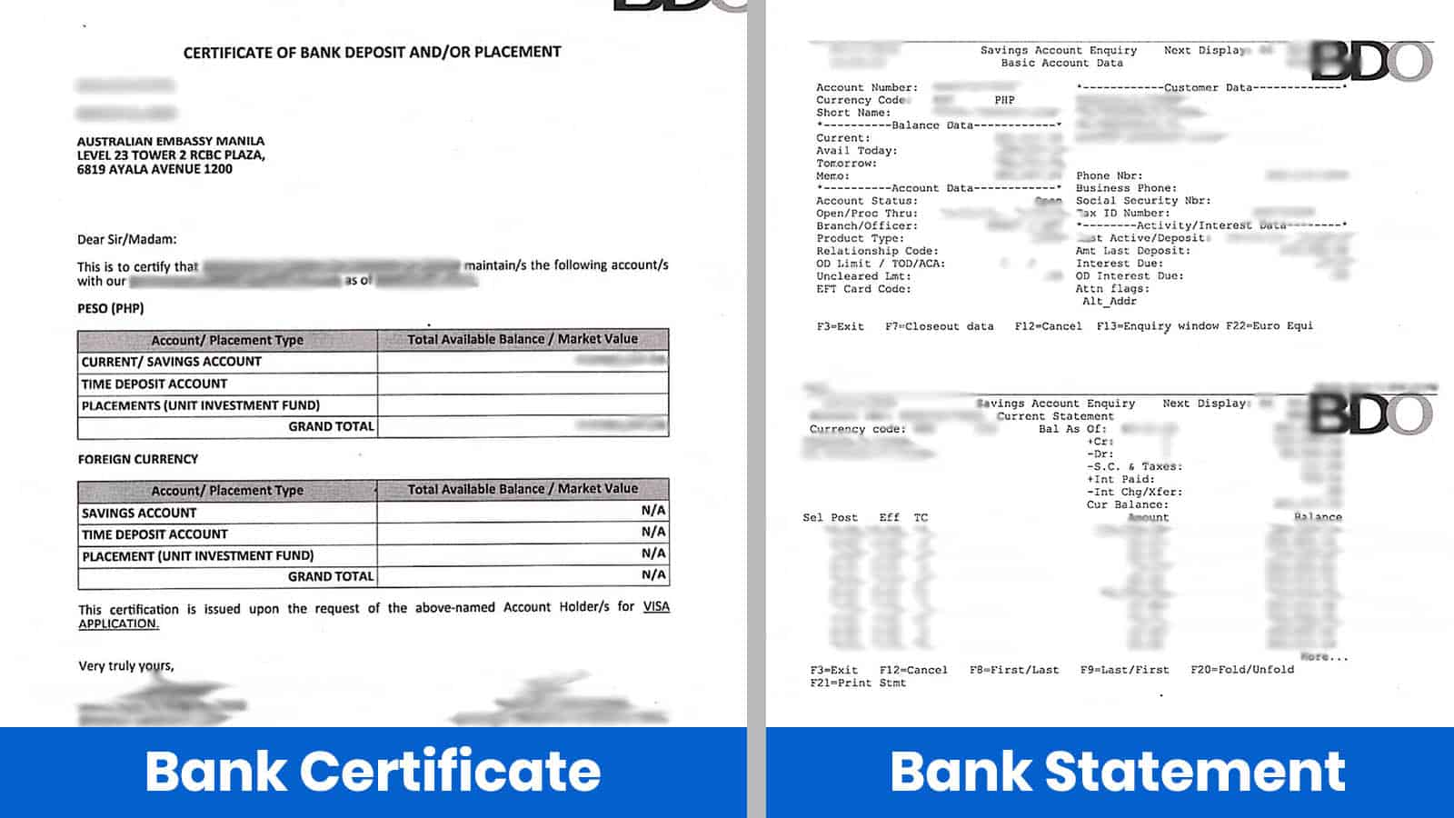 Bank Certificate Vs Bank Statement What S The Difference Which