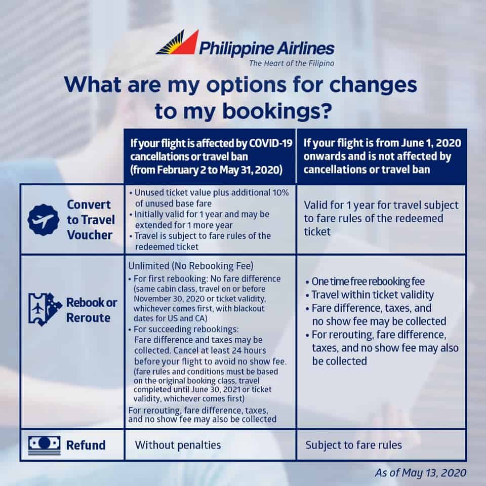 PHILIPPINE AIRLINES: How to REBOOK / REFUND for Canceled Flights Due to  Covid-19 thru MyPAL Request Hub | The Poor Traveler Itinerary Blog