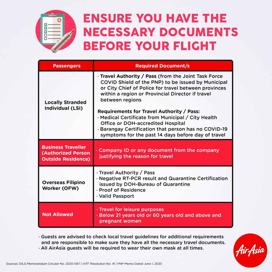 List Of Requirements For Essential Travel Philippine Airlines Cebu Pacific Airasia The Poor Traveler Itinerary Blog