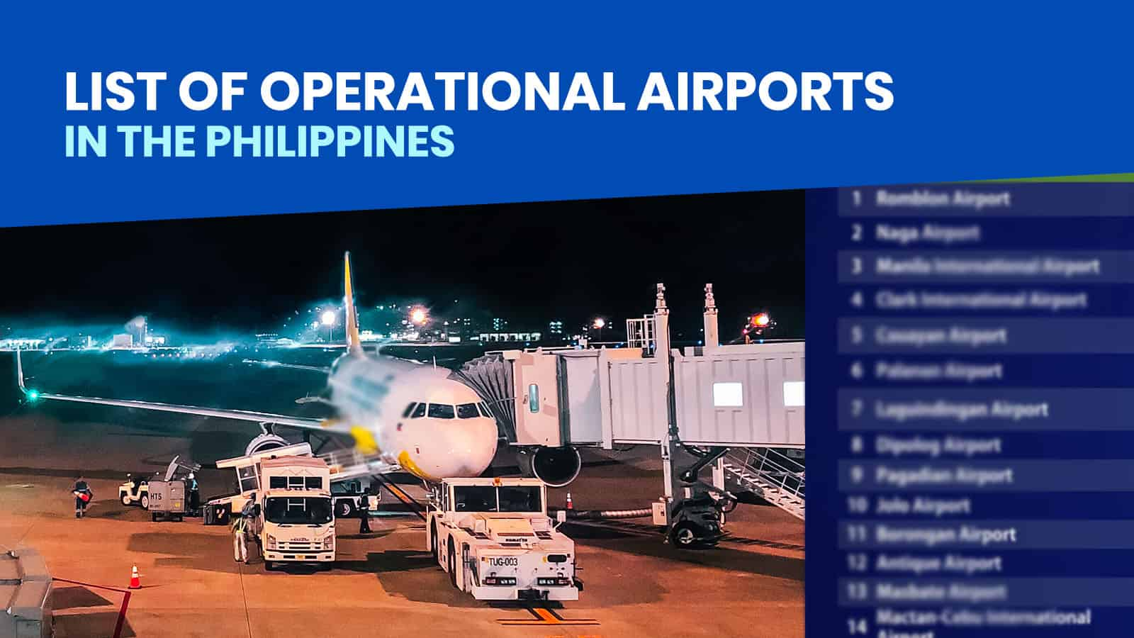 List of OPERATIONAL AIRPORTS IN THE PHILIPPINES: As of July 17, 2020
